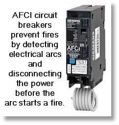 AFCI Outlets & Breakers | Nisat Electric | Plano, TX